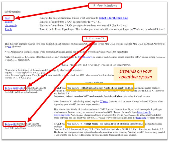 2 Install Software | Encyclopedia of Quantitative Methods in